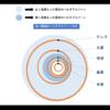 【解説】金星、地球、火星と「ハビタブルゾーン」について!
